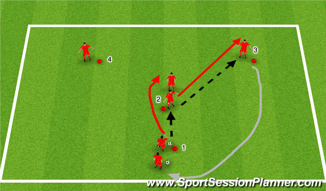Football/Soccer Session Plan Drill (Colour): Passing Y shape