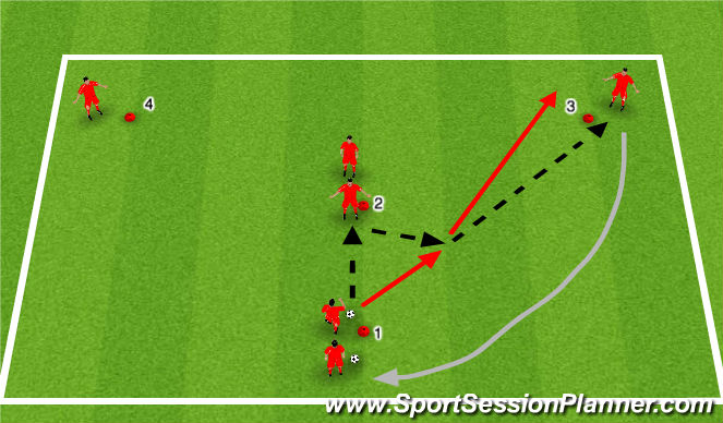 Football/Soccer Session Plan Drill (Colour): Passing Y shape with 'give and go'