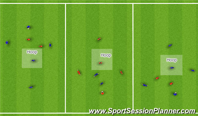 Football/Soccer Session Plan Drill (Colour): Hoop Game