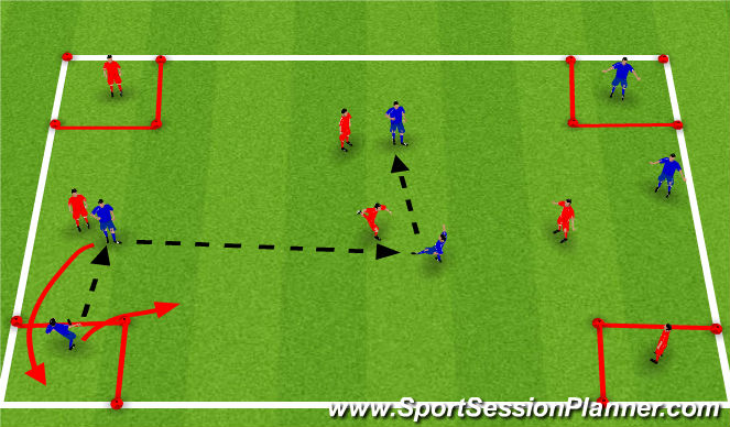 Football/Soccer Session Plan Drill (Colour): SSG - 4 corners