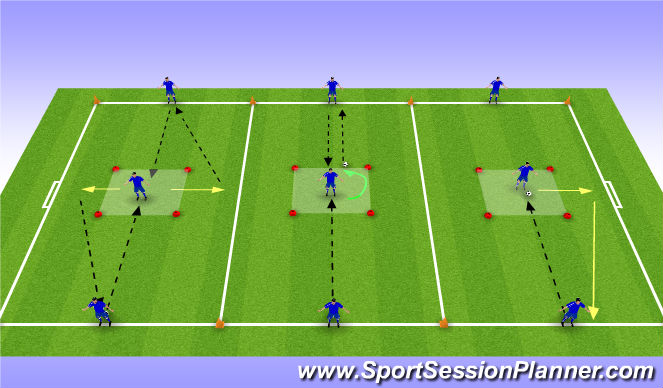 Football/Soccer Session Plan Drill (Colour): Conduct & Evaluate