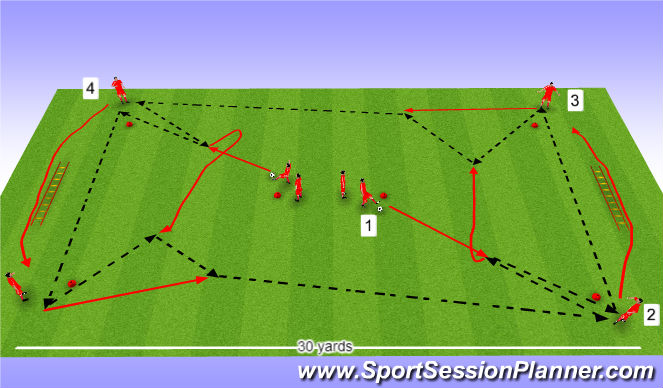 Football/Soccer Session Plan Drill (Colour): Connected Triangles #2