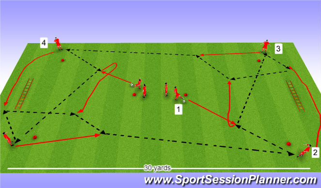 Football/Soccer Session Plan Drill (Colour): Connected Triangles #3