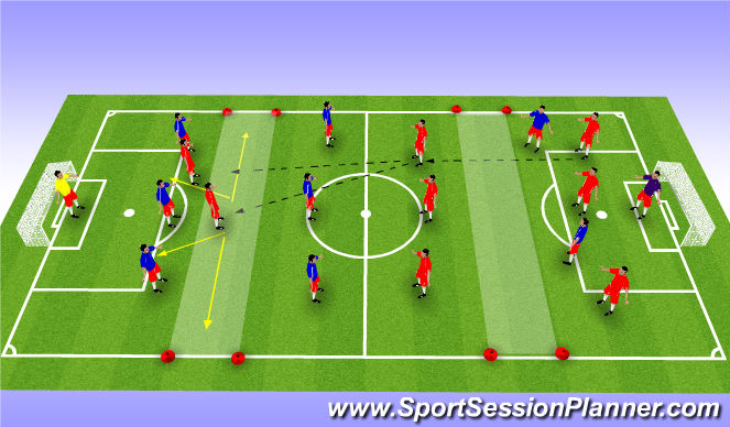 Football/Soccer Session Plan Drill (Colour): SSG + Spare Striker