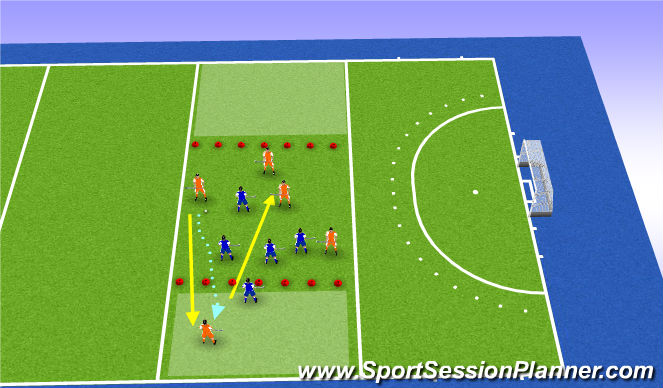 Hockey Session Plan Drill (Colour): behind enemy lines
