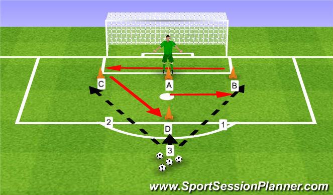 Football/Soccer Session Plan Drill (Colour): Wytrzymałość.