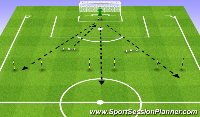 Football/Soccer Session Plan Drill (Colour): Gra nogami.