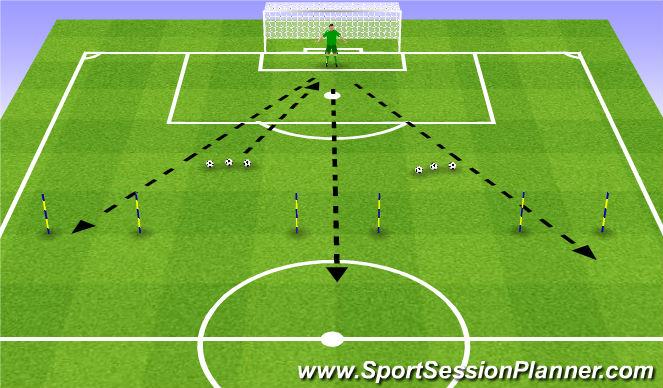 Football/Soccer Session Plan Drill (Colour): Gra nogami.