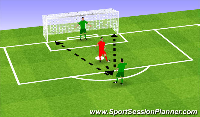 Football/Soccer Session Plan Drill (Colour): Strzały.
