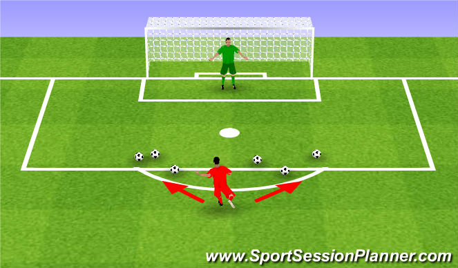 Football/Soccer Session Plan Drill (Colour): Skracanie kąta.
