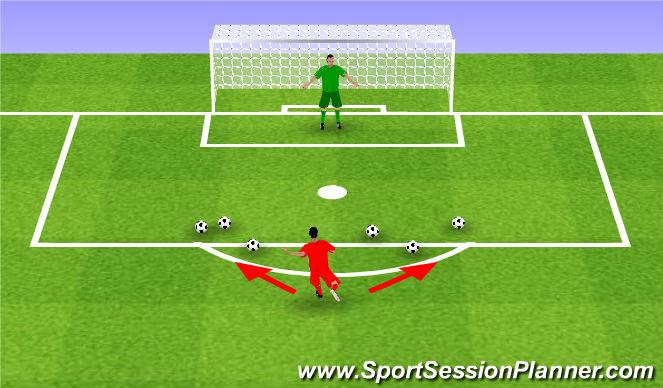 Football/Soccer Session Plan Drill (Colour): Skracanie kąta.