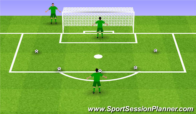 Football/Soccer Session Plan Drill (Colour): Reakcja.