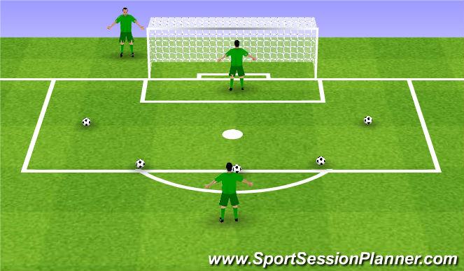 Football/Soccer Session Plan Drill (Colour): Reakcja.