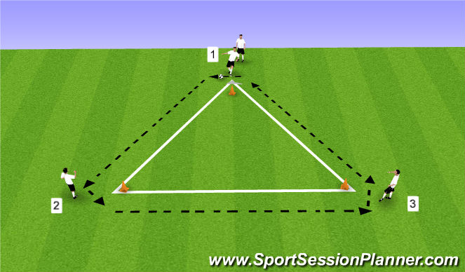 Football/Soccer Session Plan Drill (Colour): Simple passing Triangle