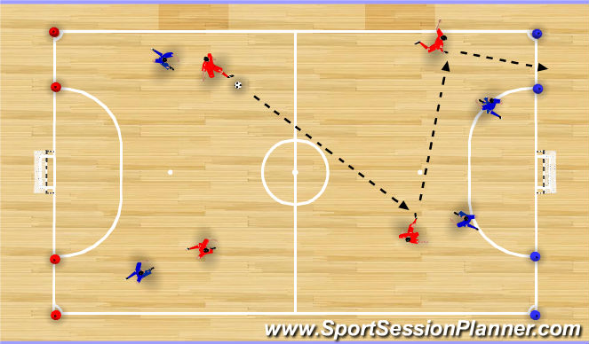 Futsal Session Plan Drill (Colour): SSG - Score on Wide Goals with Shooting Line