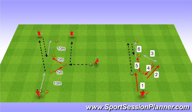 Football/Soccer Session Plan Drill (Colour): Anaerobic alactic run. Bieg anaerobowy alaktyczna.