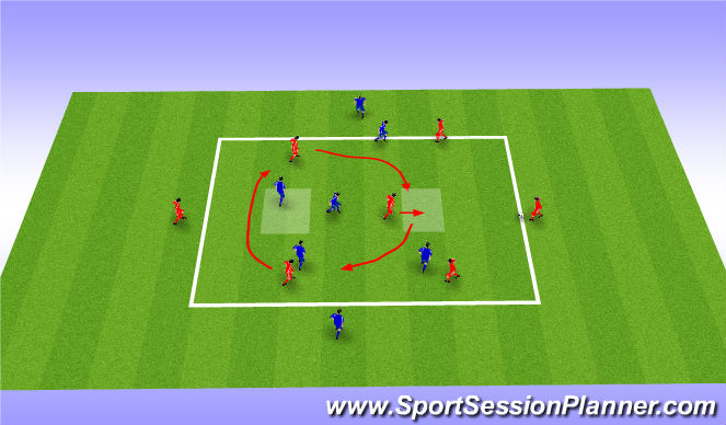 Football/Soccer Session Plan Drill (Colour): Rotation in midfield