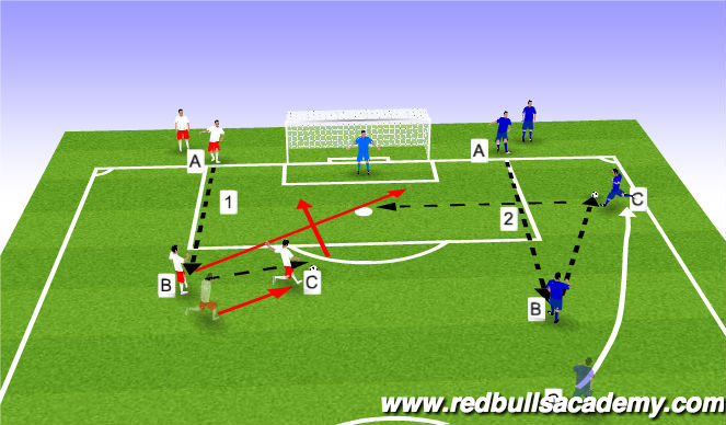 Football/Soccer Session Plan Drill (Colour): Shooting Combo's