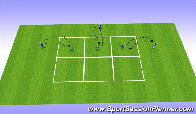 Football/Soccer Session Plan Drill (Colour): Agility Work