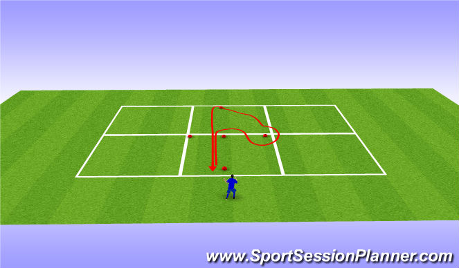 Football/Soccer Session Plan Drill (Colour): Speed Testing