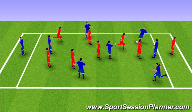 Football/Soccer Session Plan Drill (Colour): SSG - Endzone Soccer