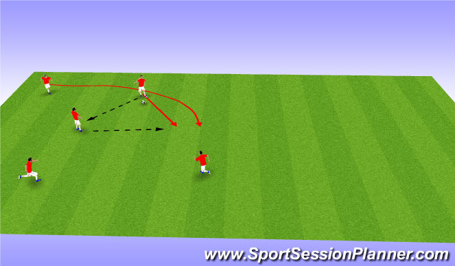 Football/Soccer Session Plan Drill (Colour): Pass n Move Black Jack