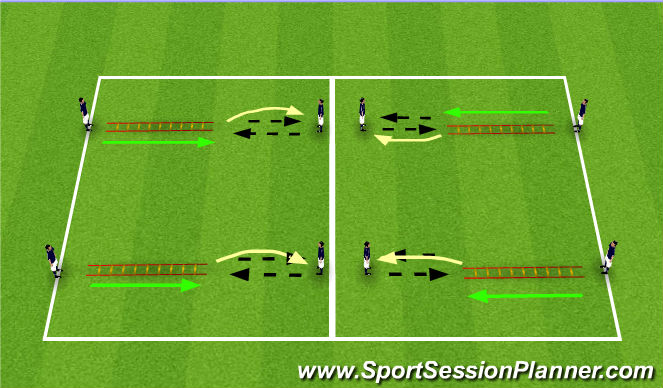 Football/Soccer Session Plan Drill (Colour): 1v1 Defending Warm-up