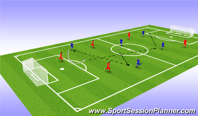 Football/Soccer Session Plan Drill (Colour): Tactical Work