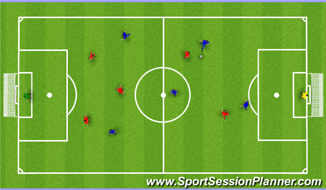 Football/Soccer Session Plan Drill (Colour): 5 a side.