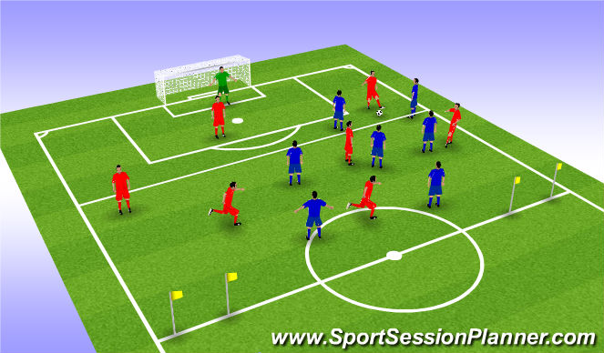 Football/Soccer Session Plan Drill (Colour): ESSG - Phase of Play
