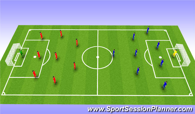 Football/Soccer Session Plan Drill (Colour): Full Game - 9 v. 9
