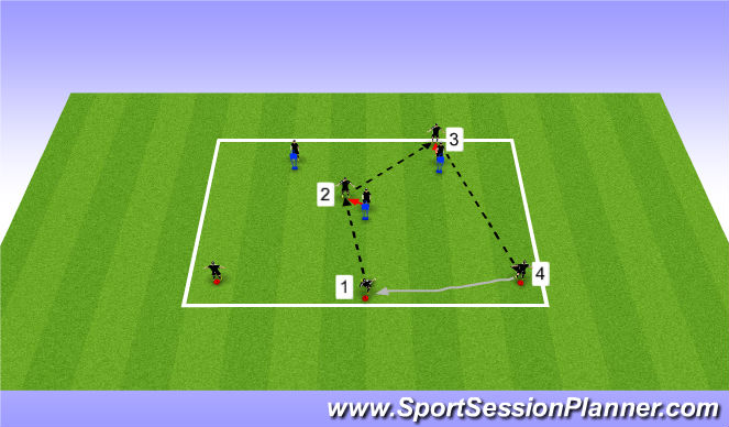 Football/Soccer Session Plan Drill (Colour): Dutch M