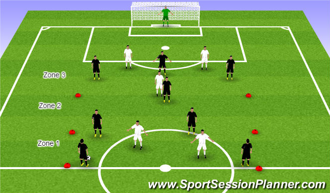 Football/Soccer Session Plan Drill (Colour): Possession with a Purpose