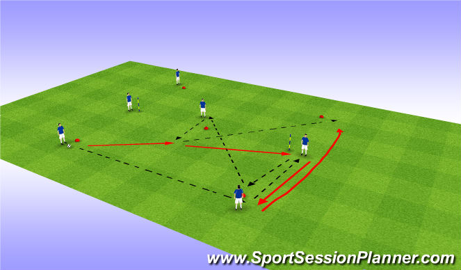 Football/Soccer Session Plan Drill (Colour): Technical Practice: Overlapping
