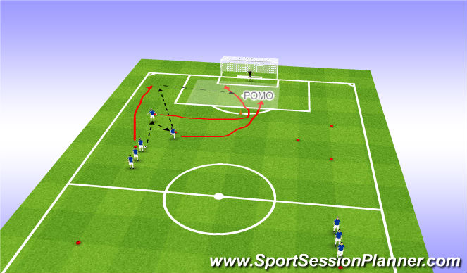 Football/Soccer Session Plan Drill (Colour): Functional Practice: Overlapping & Crossing