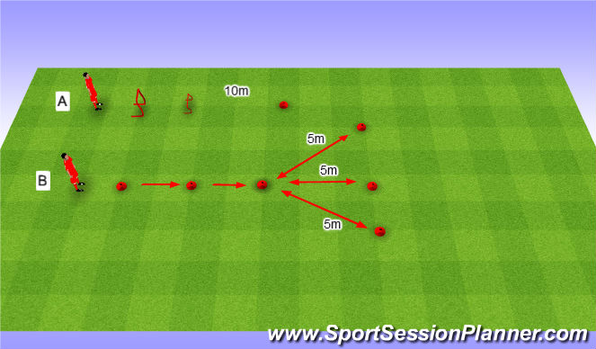 Football/Soccer Session Plan Drill (Colour): Speed. Szybkość