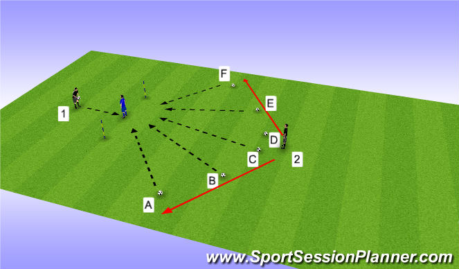 Football/Soccer Session Plan Drill (Colour): Skracanie kąta 2.