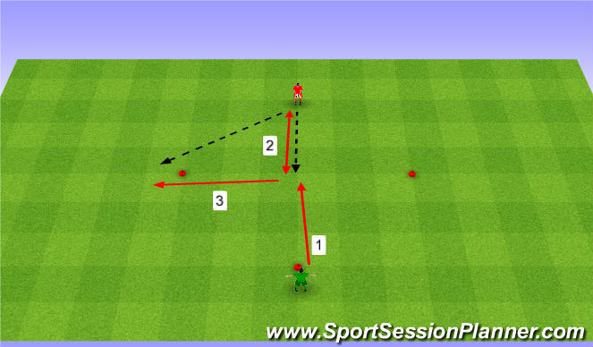 Football/Soccer Session Plan Drill (Colour): Wysokie piłki.