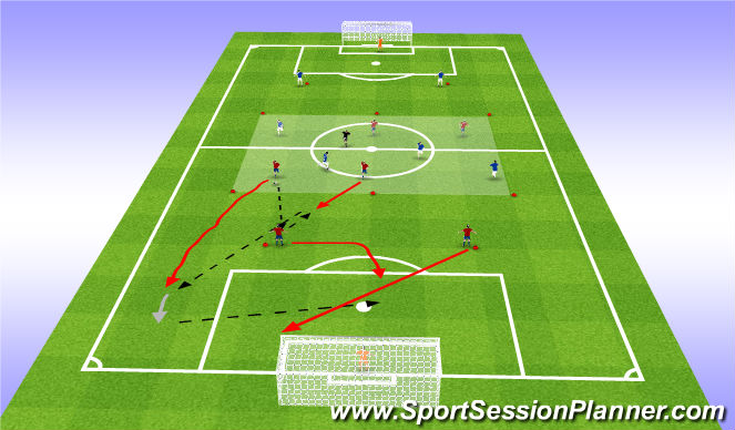 Football/Soccer Session Plan Drill (Colour): Phase of Play: Competitive