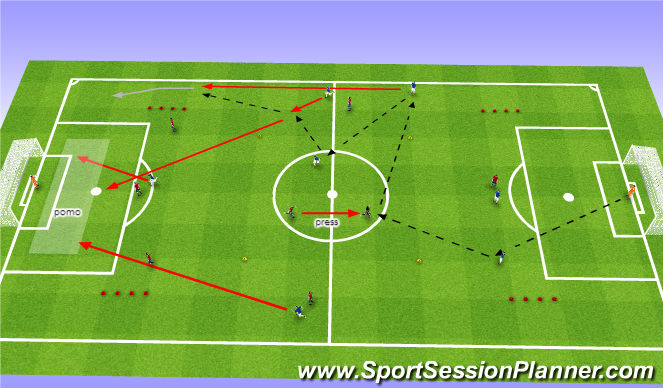 Football/Soccer Session Plan Drill (Colour): Adapted Match: Opt 1