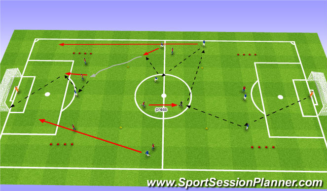 Football/Soccer Session Plan Drill (Colour): Adapted Match: Opt 2