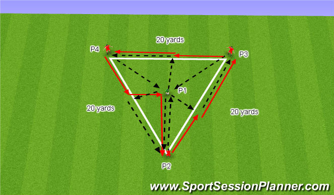 Football/Soccer Session Plan Drill (Colour): Trianular set up