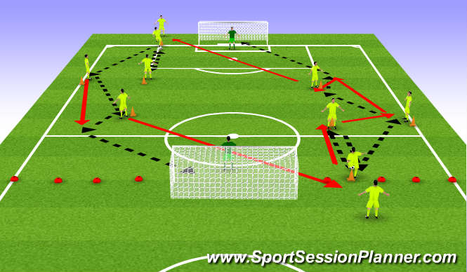 Football/Soccer Session Plan Drill (Colour): Rotational shooting practice