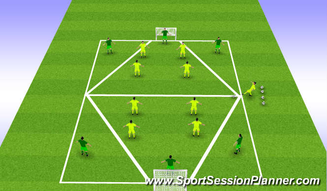 Football/Soccer Session Plan Drill (Colour): 4 v 4 shooting