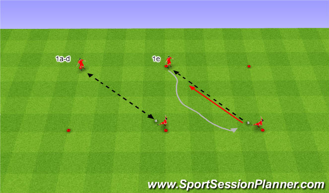 Football/Soccer Session Plan Drill (Colour): Passing techniques.