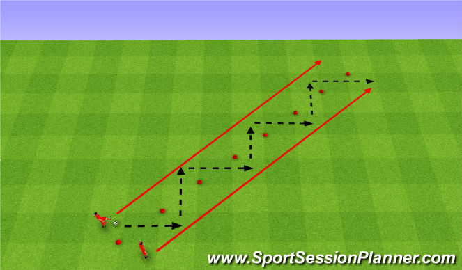 Football/Soccer Session Plan Drill (Colour): Close control.