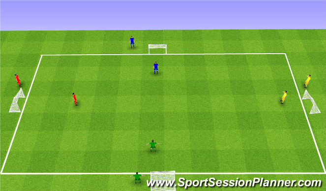 Football/Soccer Session Plan Drill (Colour): Mini World Cup.