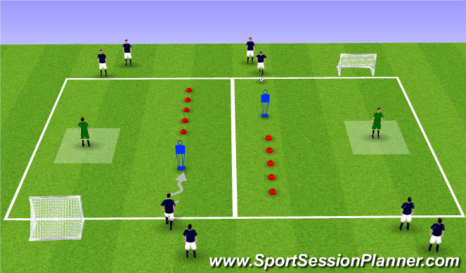 Football/Soccer Session Plan Drill (Colour): 1v1 Dribble and Ball Mastery Skills