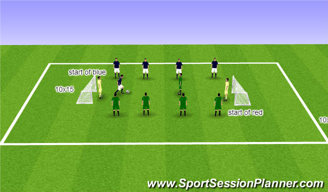 Football/Soccer Session Plan Drill (Colour): Thunder Dome