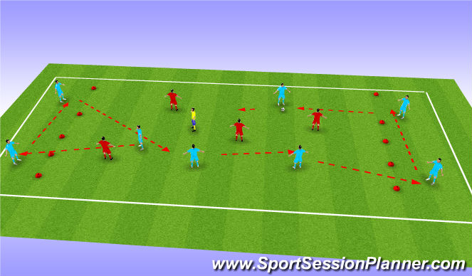 Football/Soccer Session Plan Drill (Colour): forward passing game